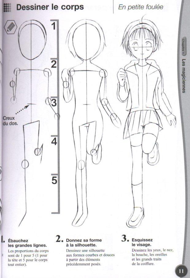 Comment dessiner une manga ?
